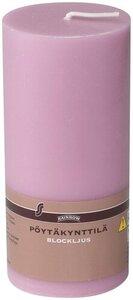 Свеча розовая ТМ Rainbow (Рейнбоу)